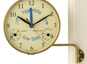 Tide Clock Tips
